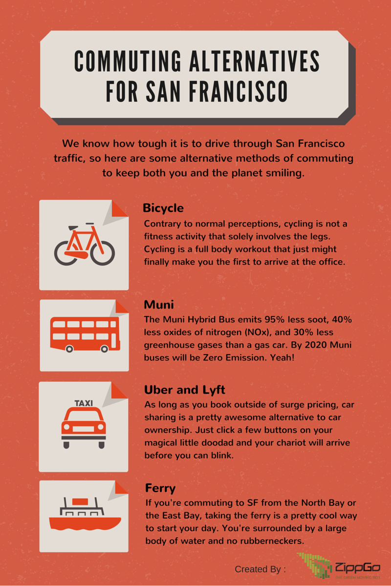 Commuting Alternatives to San Francisco Infographic